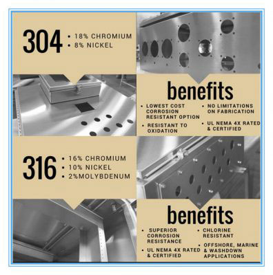 304-vs-316-stainless-steel
